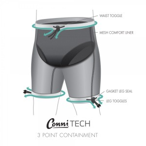 Adult Containment Swim Short - GEO **